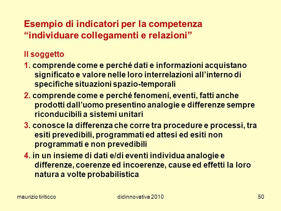 maurizio tiriticcodidinnovativa 201050 Esempio di indicatori per la competenza individuare collegamenti e relazioni Il soggetto 1. comprende come e pe