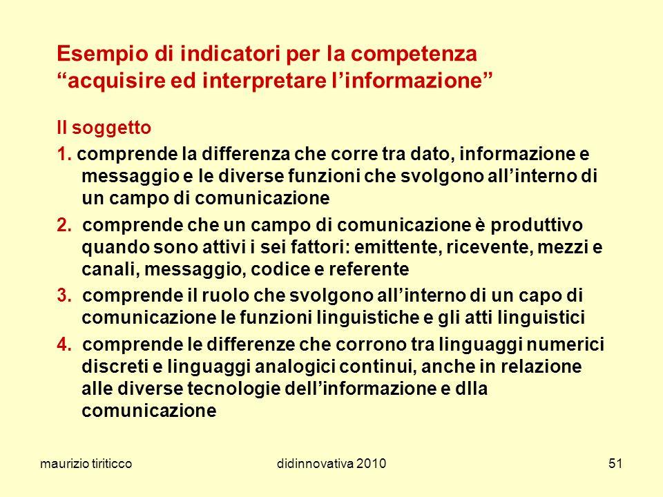 maurizio tiriticcodidinnovativa 201051 Esempio di indicatori per la competenza acquisire ed interpretare linformazione Il soggetto 1. comprende la dif
