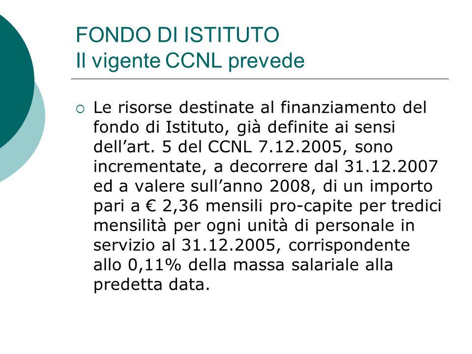FONDO DI ISTITUTO Il vigente CCNL prevede Le risorse destinate al finanziamento del fondo di Istituto, già definite ai sensi dellart. 5 del CCNL 7.12.