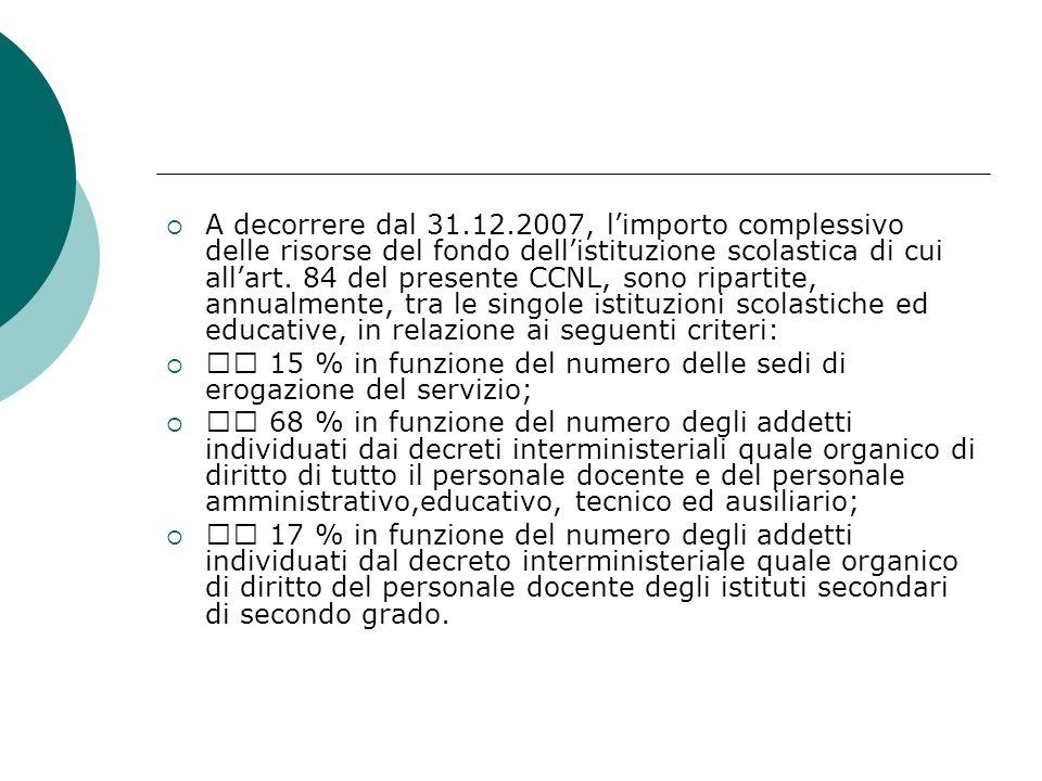 A decorrere dal 31.12.2007, limporto complessivo delle risorse del fondo dellistituzione scolastica di cui allart. 84 del presente CCNL, sono ripartit
