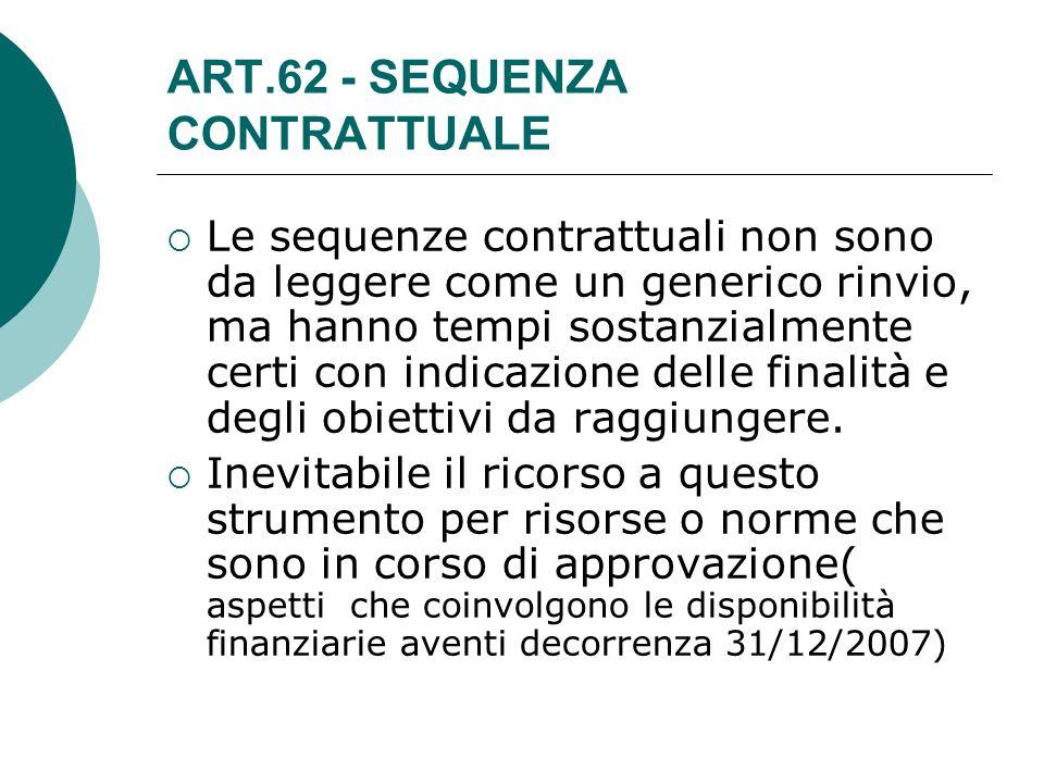 ART.62 - SEQUENZA CONTRATTUALE Le sequenze contrattuali non sono da leggere come un generico rinvio, ma hanno tempi sostanzialmente certi con indicazione delle finalità e degli obiettivi da raggiungere.