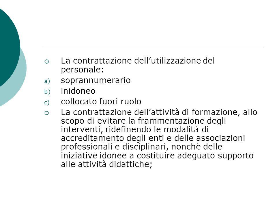 La contrattazione dellutilizzazione del personale: a) soprannumerario b) inidoneo c) collocato fuori ruolo La contrattazione dellattività di formazion