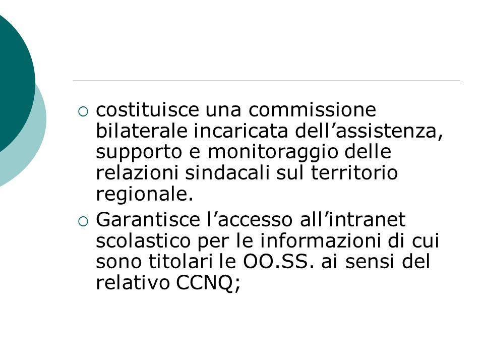 costituisce una commissione bilaterale incaricata dellassistenza, supporto e monitoraggio delle relazioni sindacali sul territorio regionale. Garantis