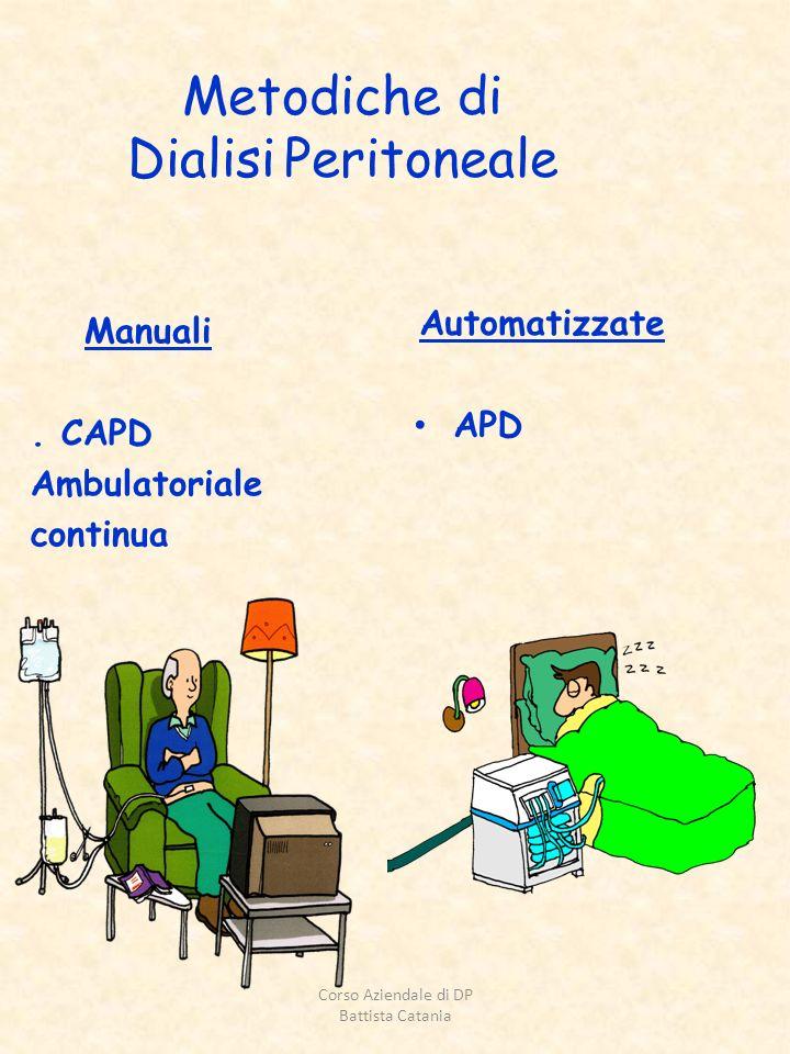 Metodiche di Dialisi Peritoneale Manuali. CAPD Ambulatoriale continua Automatizzate APD Corso Aziendale di DP Battista Catania