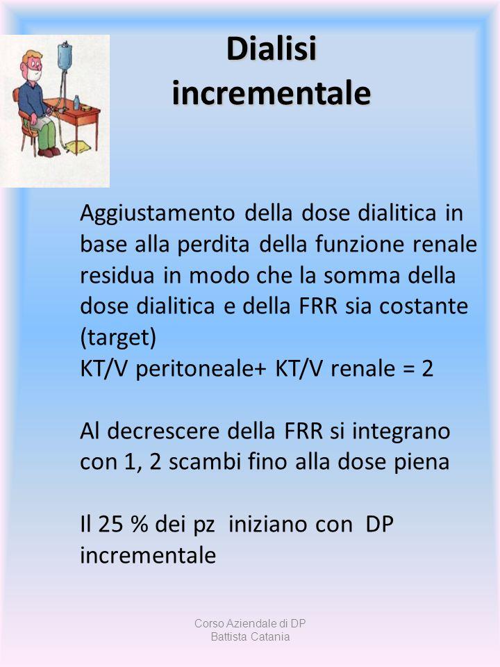 Dialisi incrementale Dialisi incrementale Aggiustamento della dose dialitica in base alla perdita della funzione renale residua in modo che la somma d