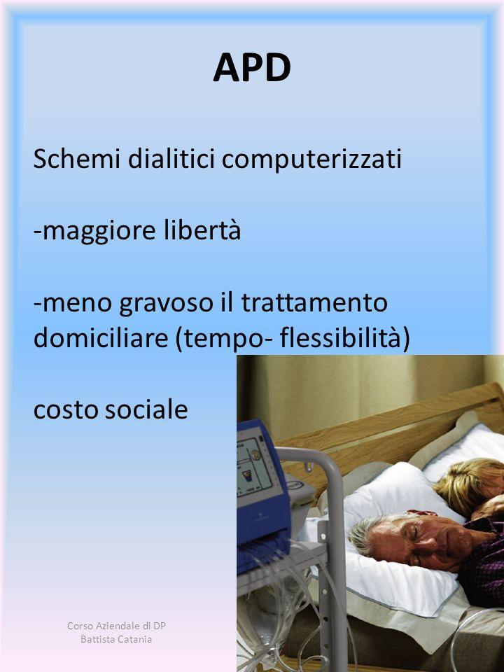 Schemi dialitici computerizzati -maggiore libertà -meno gravoso il trattamento domiciliare (tempo- flessibilità) costo sociale APD Corso Aziendale di