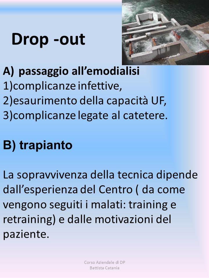 A)passaggio allemodialisi 1)complicanze infettive, 2)esaurimento della capacità UF, 3)complicanze legate al catetere. B) trapianto La sopravvivenza de