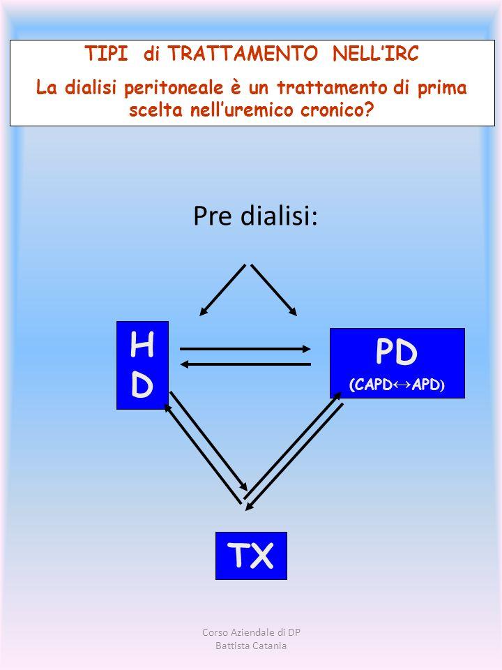 PD (CAPD APD ) HDHD TX TIPI di TRATTAMENTO NELLIRC La dialisi peritoneale è un trattamento di prima scelta nelluremico cronico? Pre dialisi: Corso Azi