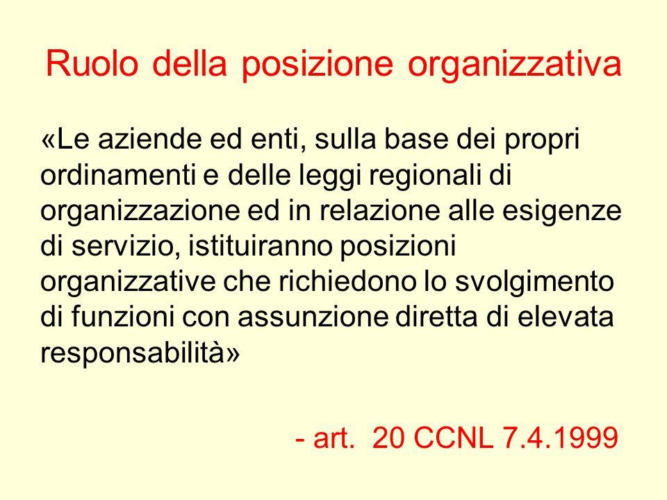 Ruolo della posizione organizzativa «Le aziende ed enti, sulla base dei propri ordinamenti e delle leggi regionali di organizzazione ed in relazione a