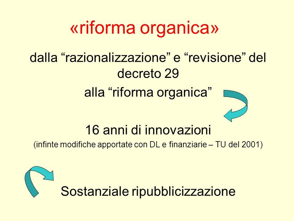 «riforma organica» dalla razionalizzazione e revisione del decreto 29 alla riforma organica 16 anni di innovazioni (infinte modifiche apportate con DL