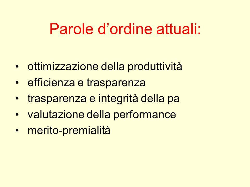 Parole dordine attuali: ottimizzazione della produttività efficienza e trasparenza trasparenza e integrità della pa valutazione della performance meri