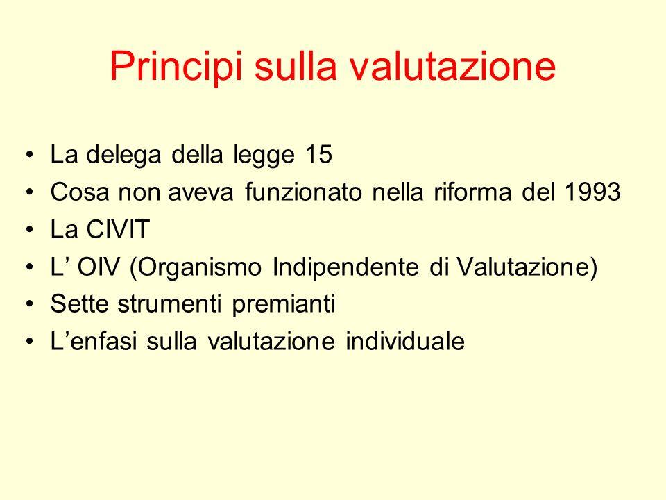 Principi sulla valutazione La delega della legge 15 Cosa non aveva funzionato nella riforma del 1993 La CIVIT L OIV (Organismo Indipendente di Valutaz