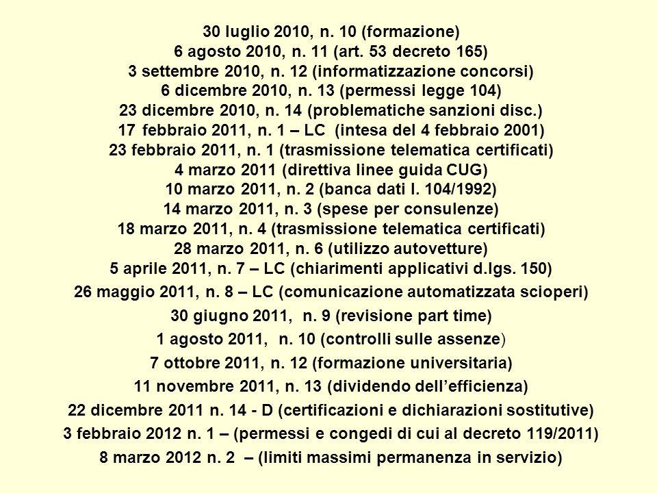 30 luglio 2010, n. 10 (formazione) 6 agosto 2010, n. 11 (art. 53 decreto 165) 3 settembre 2010, n. 12 (informatizzazione concorsi) 6 dicembre 2010, n.