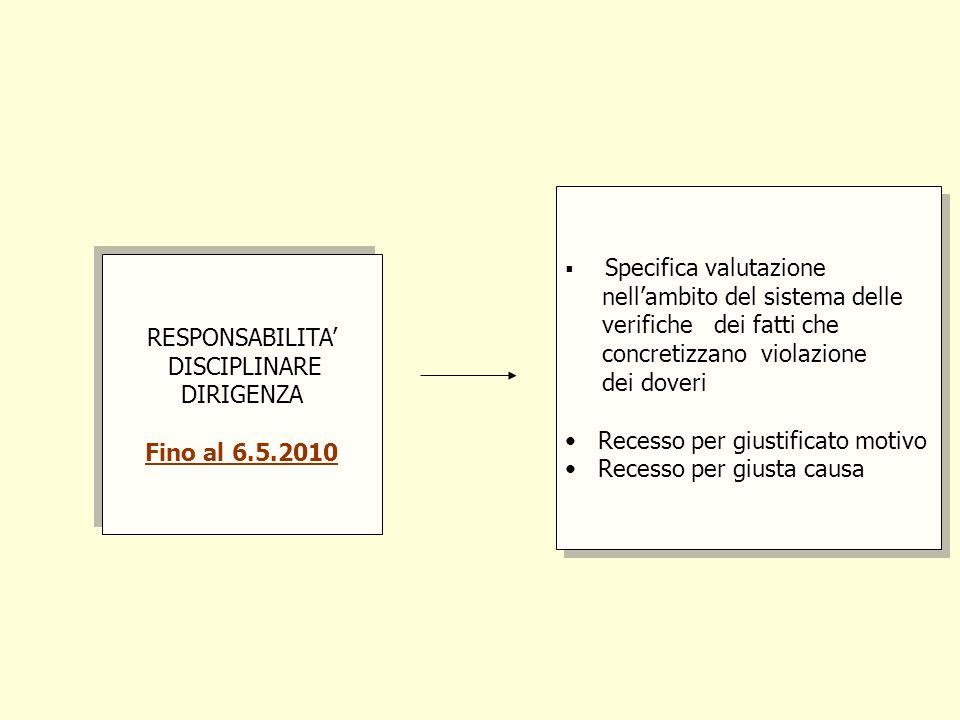 RESPONSABILITA DISCIPLINARE DIRIGENZA Fino al 6.5.2010 RESPONSABILITA DISCIPLINARE DIRIGENZA Fino al 6.5.2010 Specifica valutazione nellambito del sis