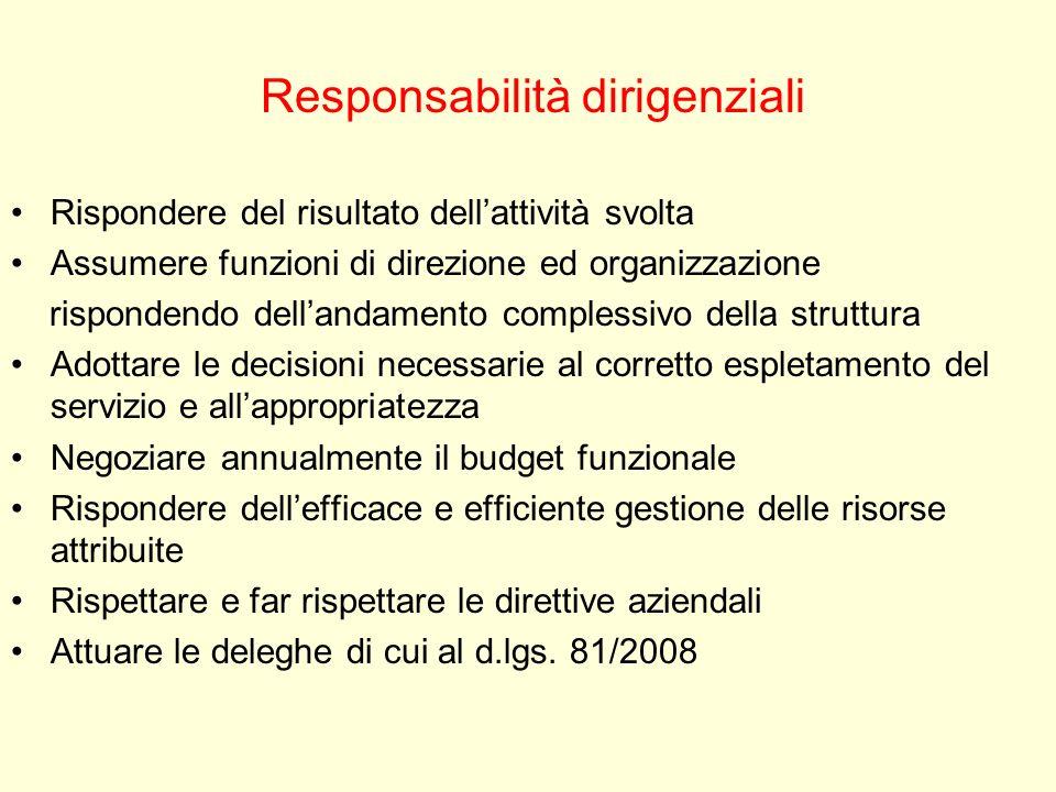 Responsabilità dirigenziali Rispondere del risultato dellattività svolta Assumere funzioni di direzione ed organizzazione rispondendo dellandamento co