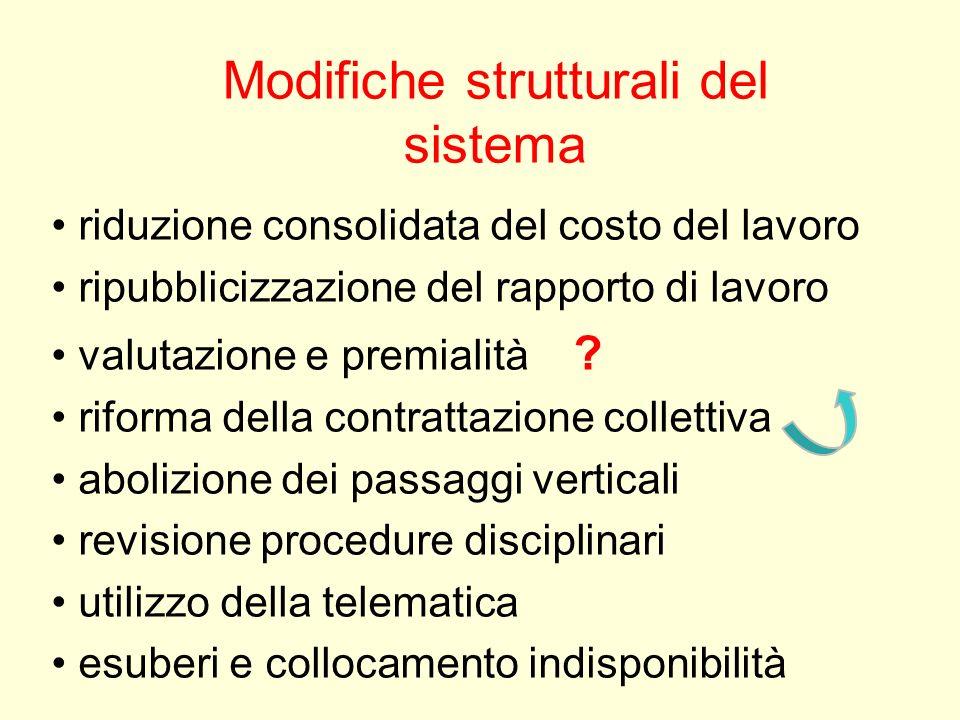 Modifiche strutturali del sistema riduzione consolidata del costo del lavoro ripubblicizzazione del rapporto di lavoro valutazione e premialità ? rifo