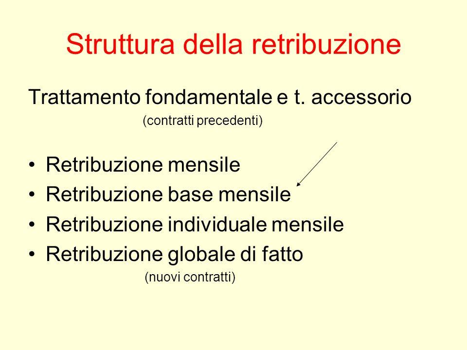Struttura della retribuzione Trattamento fondamentale e t. accessorio (contratti precedenti) Retribuzione mensile Retribuzione base mensile Retribuzio