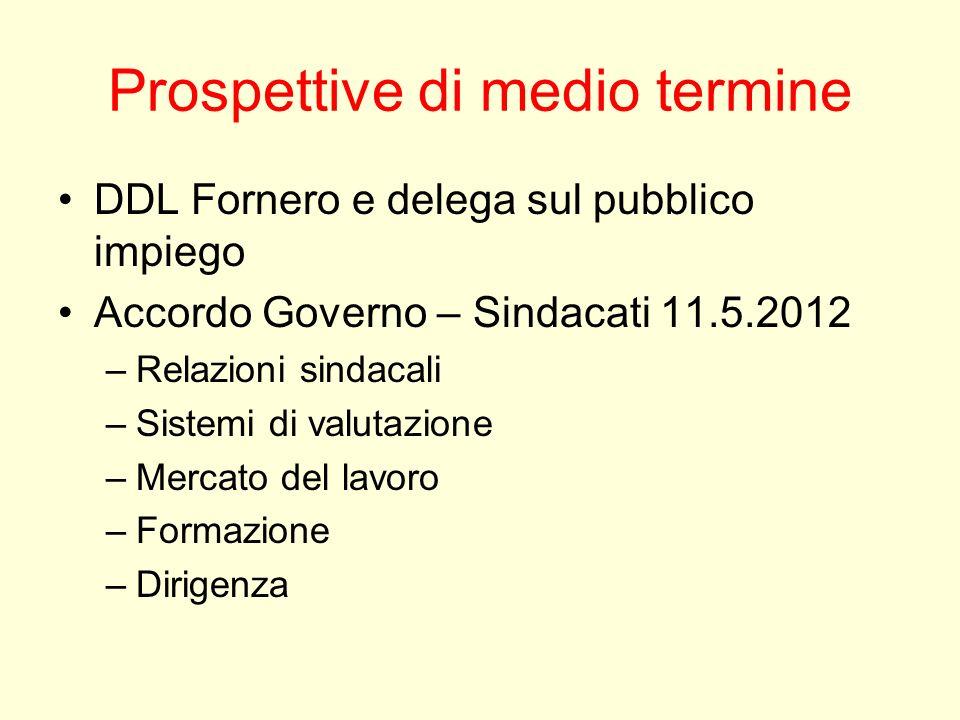 Prospettive di medio termine DDL Fornero e delega sul pubblico impiego Accordo Governo – Sindacati 11.5.2012 –Relazioni sindacali –Sistemi di valutazi