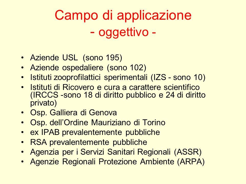 Campo di applicazione - oggettivo - Aziende USL (sono 195) Aziende ospedaliere (sono 102) Istituti zooprofilattici sperimentali (IZS - sono 10) Istitu