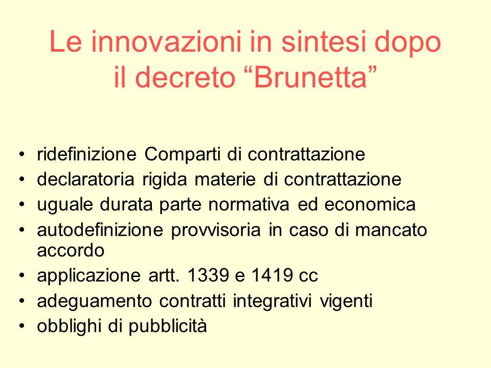 Le innovazioni in sintesi dopo il decreto Brunetta ridefinizione Comparti di contrattazione declaratoria rigida materie di contrattazione uguale durat