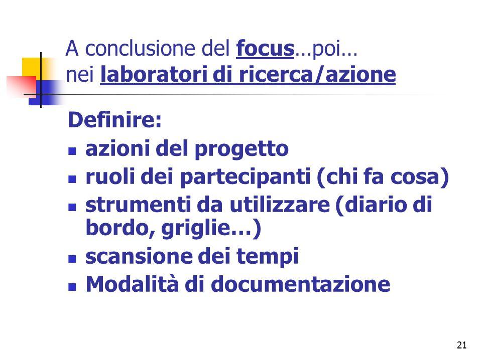 21 A conclusione del focus…poi… nei laboratori di ricerca/azione Definire: azioni del progetto ruoli dei partecipanti (chi fa cosa) strumenti da utili