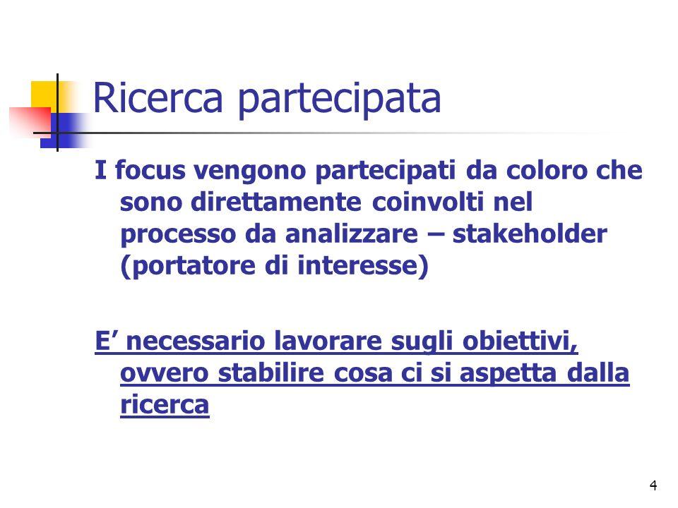 4 Ricerca partecipata I focus vengono partecipati da coloro che sono direttamente coinvolti nel processo da analizzare – stakeholder (portatore di int