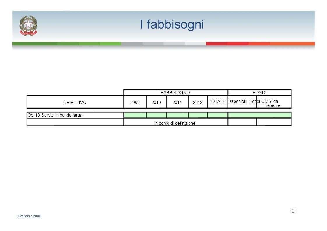 I fabbisogni FABBISOGNOFONDI OBIETTIVO2009201020112012 TOTALE Disponibili Fondi CMSI da reperire Ob. 18 Servizi in banda larga in corso di definizione
