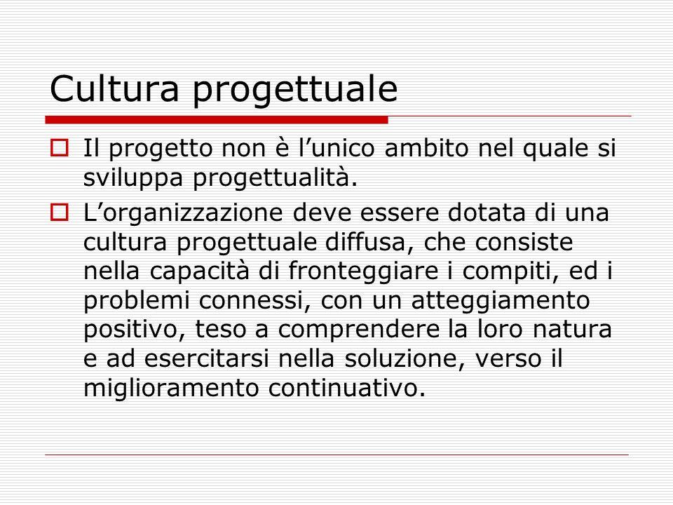 Cultura progettuale Il progetto non è lunico ambito nel quale si sviluppa progettualità. Lorganizzazione deve essere dotata di una cultura progettuale