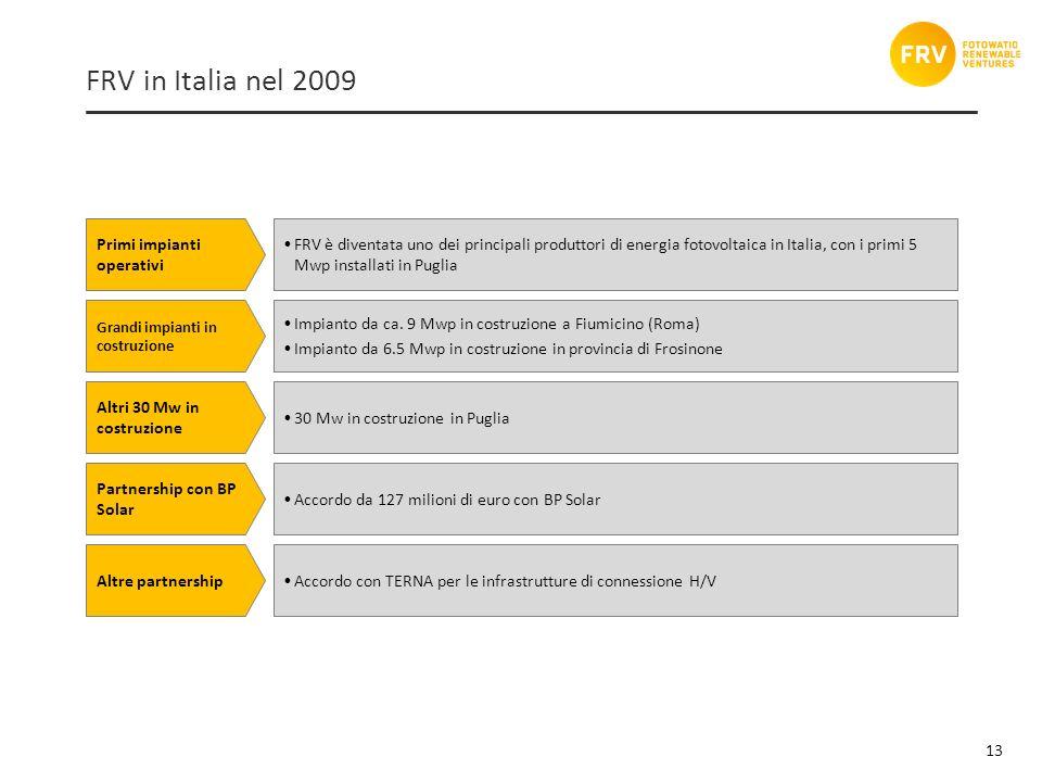 13 FRV in Italia nel 2009 Primi impianti operativi FRV è diventata uno dei principali produttori di energia fotovoltaica in Italia, con i primi 5 Mwp installati in Puglia Grandi impianti in costruzione Impianto da ca.