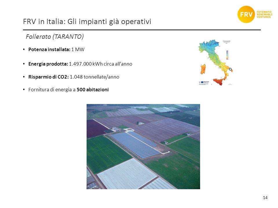 Follerato (TARANTO) 14 FRV in Italia: Gli impianti già operativi Potenza installata: 1 MW Energia prodotta: 1.497.000 kWh circa allanno Risparmio di CO2: 1.048 tonnellate/anno Fornitura di energia a 500 abitazioni