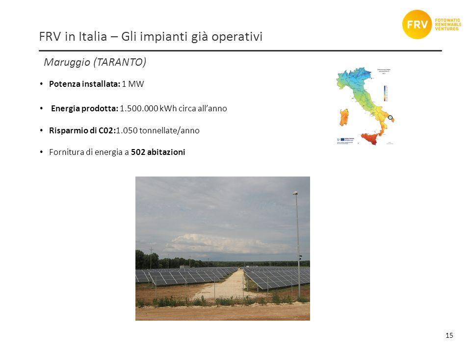 Maruggio (TARANTO) 15 FRV in Italia – Gli impianti già operativi Potenza installata: 1 MW Energia prodotta: 1.500.000 kWh circa allanno Risparmio di C02:1.050 tonnellate/anno Fornitura di energia a 502 abitazioni