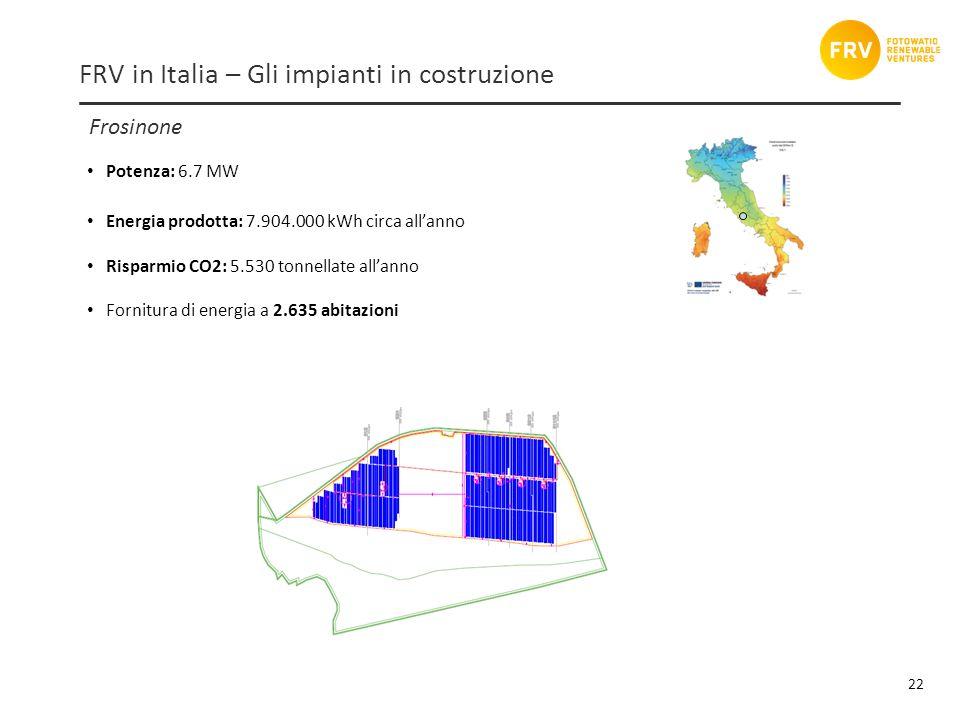 Frosinone 22 FRV in Italia – Gli impianti in costruzione Potenza: 6.7 MW Energia prodotta: 7.904.000 kWh circa allanno Risparmio CO2: 5.530 tonnellate allanno Fornitura di energia a 2.635 abitazioni