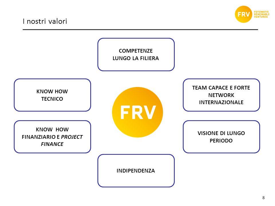 I nostri valori 8 COMPETENZE LUNGO LA FILIERA VISIONE DI LUNGO PERIODO KNOW HOW TECNICO INDIPENDENZA KNOW HOW FINANZIARIO E PROJECT FINANCE TEAM CAPACE E FORTE NETWORK INTERNAZIONALE