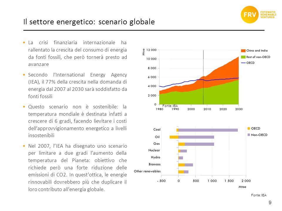 9 Il settore energetico: scenario globale La crisi finanziaria internazionale ha rallentato la crescita del consumo di energia da fonti fossili, che però tornerà presto ad avanzare Secondo lInternational Energy Agency (IEA), il 77% della crescita nella domanda di energia dal 2007 al 2030 sarà soddisfatto da fonti fossili Questo scenario non è sostenibile: la temperatura mondiale è destinata infatti a crescere di 6 gradi, facendo lievitare i costi dellapprovvigionamento energetico a livelli insostenibili Nel 2007, lIEA ha disegnato uno scenario per limitare a due gradi laumento della temperatura del Pianeta: obiettivo che richiede però una forte riduzione delle emissioni di CO2.