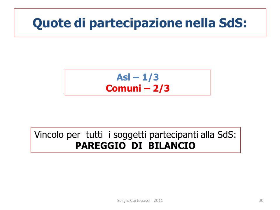 Quote di partecipazione nella SdS: 30 Asl – 1/3 Comuni – 2/3 Vincolo per tutti i soggetti partecipanti alla SdS: PAREGGIO DI BILANCIO Sergio Cortopass