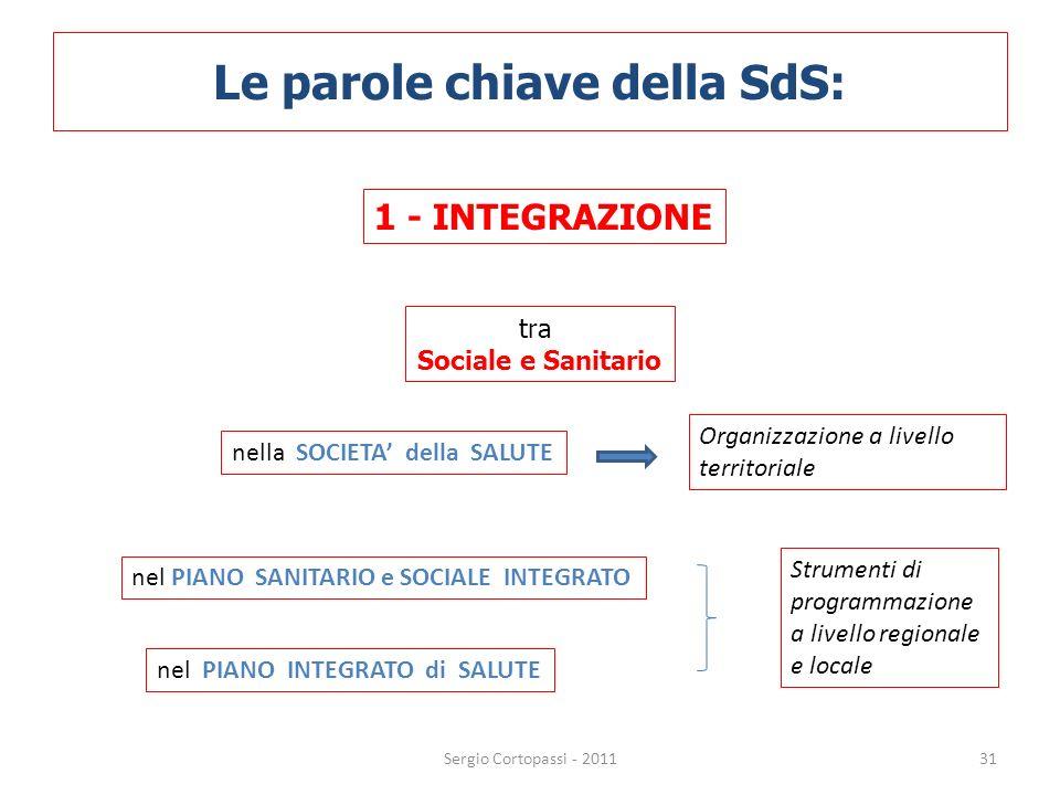 Le parole chiave della SdS: 31 1 - INTEGRAZIONE tra Sociale e Sanitario nella SOCIETA della SALUTE nel PIANO SANITARIO e SOCIALE INTEGRATO nel PIANO I