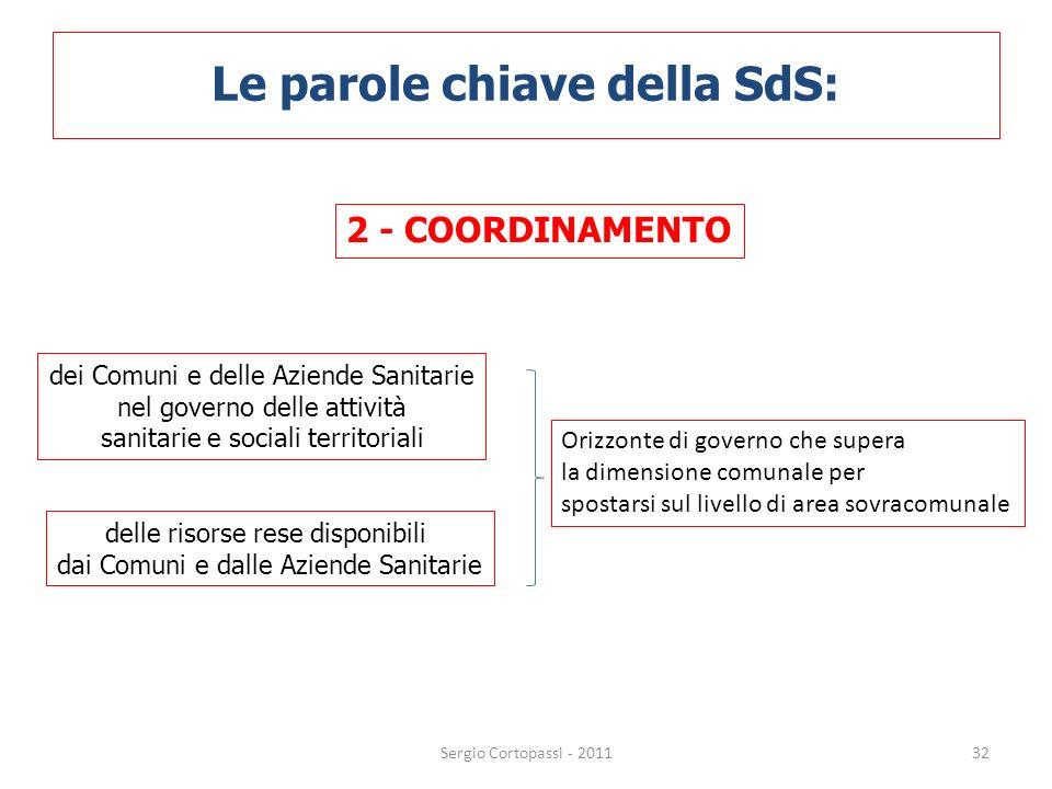 Le parole chiave della SdS: 32 2 - COORDINAMENTO delle risorse rese disponibili dai Comuni e dalle Aziende Sanitarie dei Comuni e delle Aziende Sanita