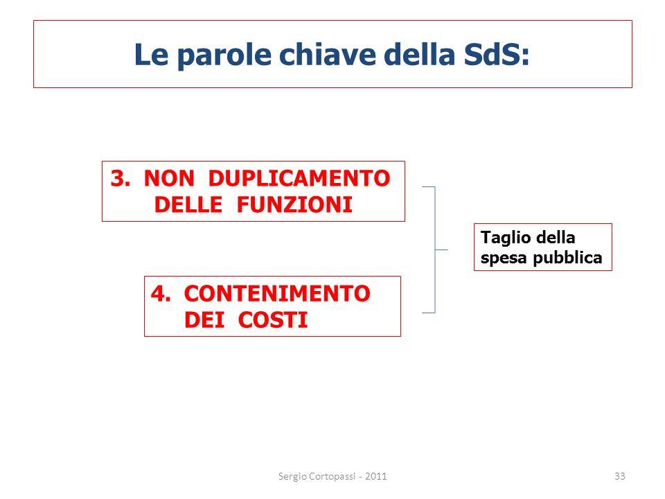 Le parole chiave della SdS: 33 3.NON DUPLICAMENTO DELLE FUNZIONI 4.CONTENIMENTO DEI COSTI Taglio della spesa pubblica Sergio Cortopassi - 2011