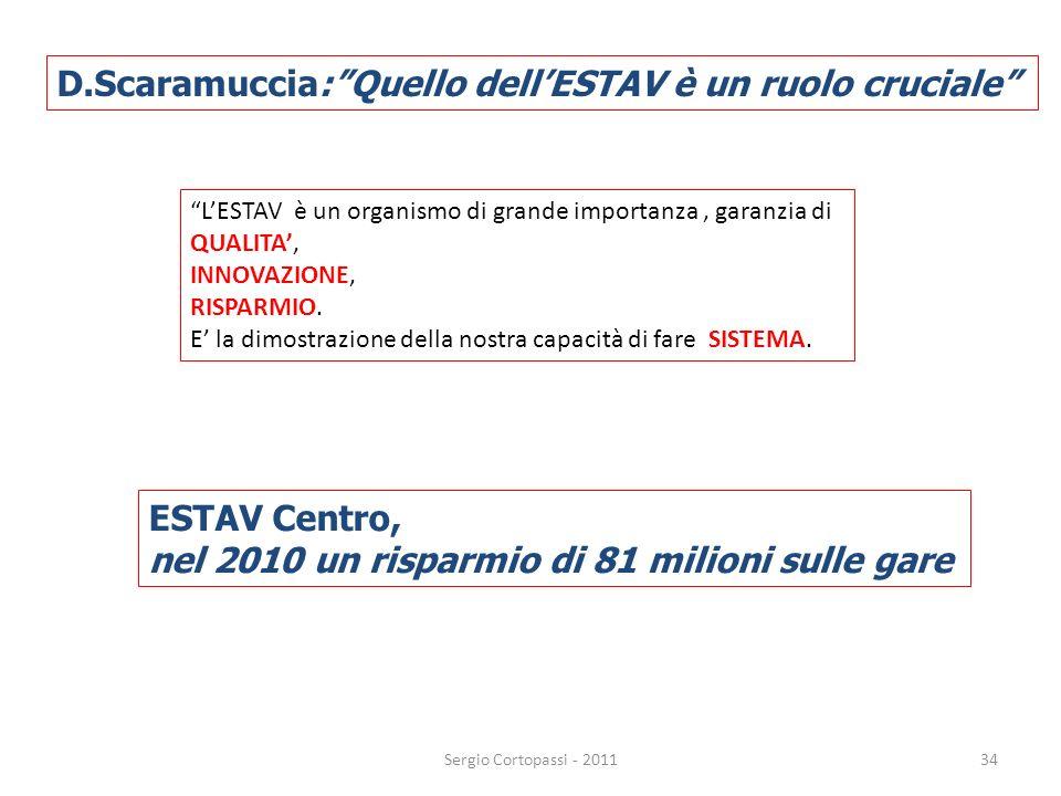 34 D.Scaramuccia:Quello dellESTAV è un ruolo cruciale LESTAV è un organismo di grande importanza, garanzia di QUALITA, INNOVAZIONE, RISPARMIO. E la di