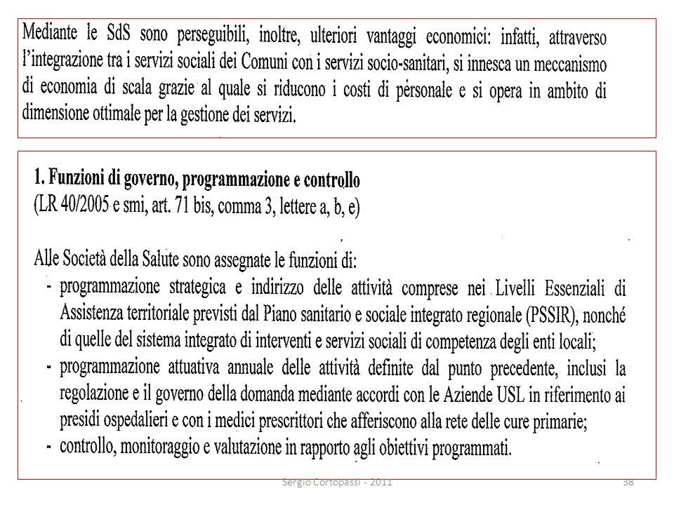 38Sergio Cortopassi - 2011