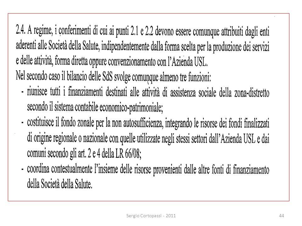 44Sergio Cortopassi - 2011