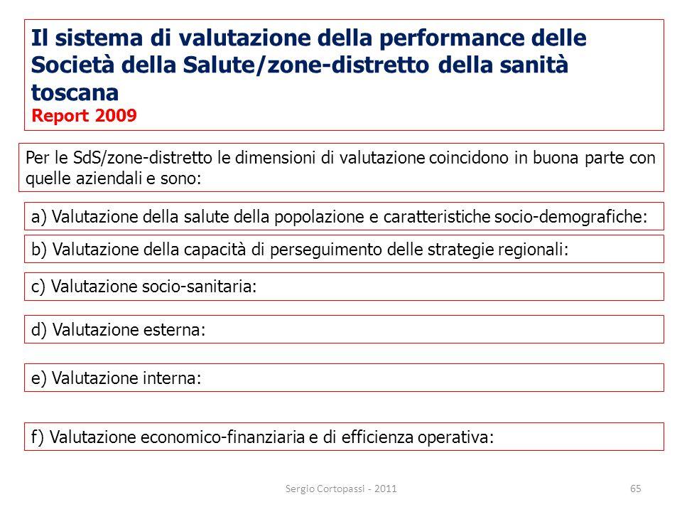 65 Il sistema di valutazione della performance delle Società della Salute/zone-distretto della sanità toscana Report 2009 Per le SdS/zone-distretto le