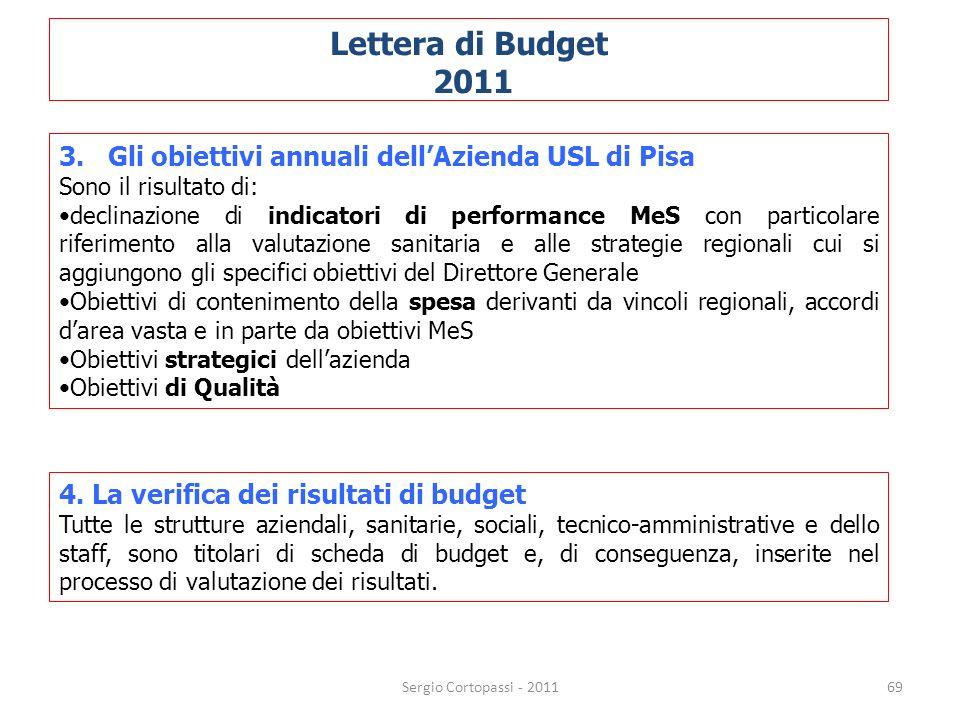 69 Lettera di Budget 2011 3. Gli obiettivi annuali dellAzienda USL di Pisa Sono il risultato di: declinazione di indicatori di performance MeS con par