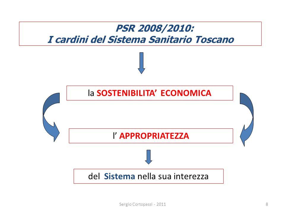 8 PSR 2008/2010: I cardini del Sistema Sanitario Toscano la SOSTENIBILITA ECONOMICA l APPROPRIATEZZA del Sistema nella sua interezza Sergio Cortopassi