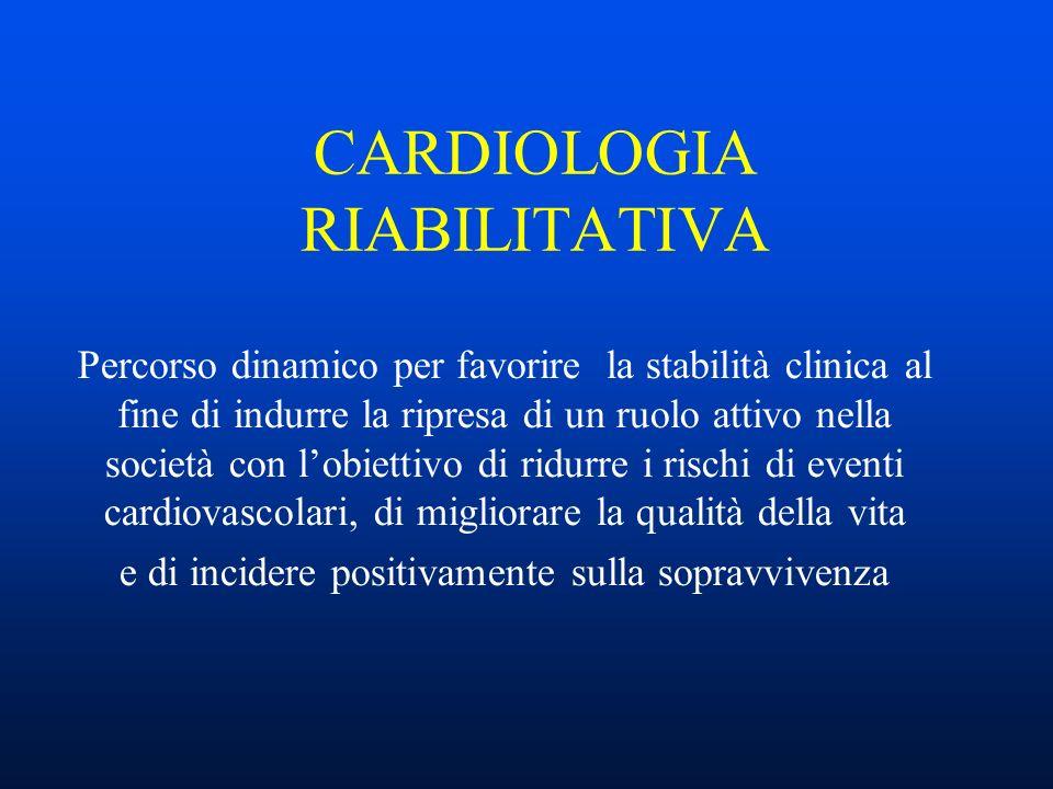 CARDIOLOGIA RIABILITATIVA Gli obiettivi della terza fase o di mantenimento sono: - ridurre il rischio di successivi eventi cardiovascolari; - ritardare la progressione del processo aterosclerotico, della cardiopatia sottostante e il deterioramento clinico (la vera età del paziente non è quella anagrafica ma quella dello stato delle sue arterie); - ridurre quindi la morbilità e la mortalità.