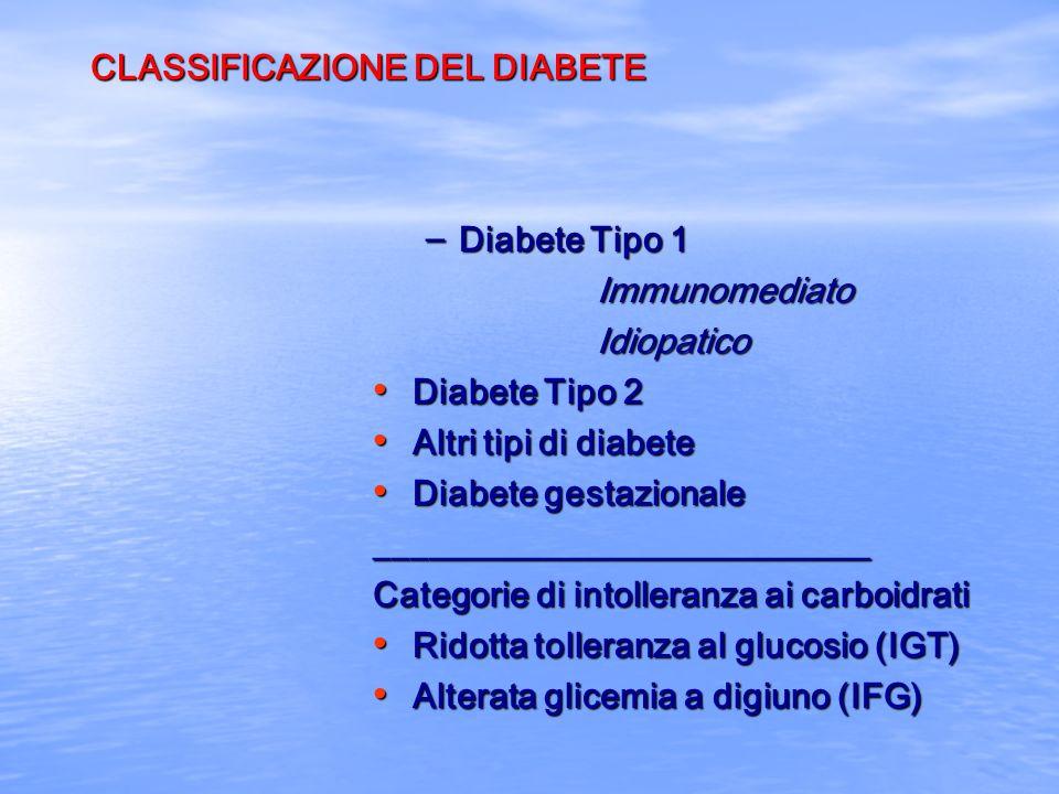 CLASSIFICAZIONE DEL DIABETE – Diabete Tipo 1 Immunomediato Immunomediato Idiopatico Idiopatico Diabete Tipo 2 Diabete Tipo 2 Altri tipi di diabete Alt
