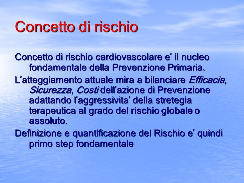 Concetto di rischio Concetto di rischio cardiovascolare e il nucleo fondamentale della Prevenzione Primaria. L atteggiamento attuale mira a bilanciare