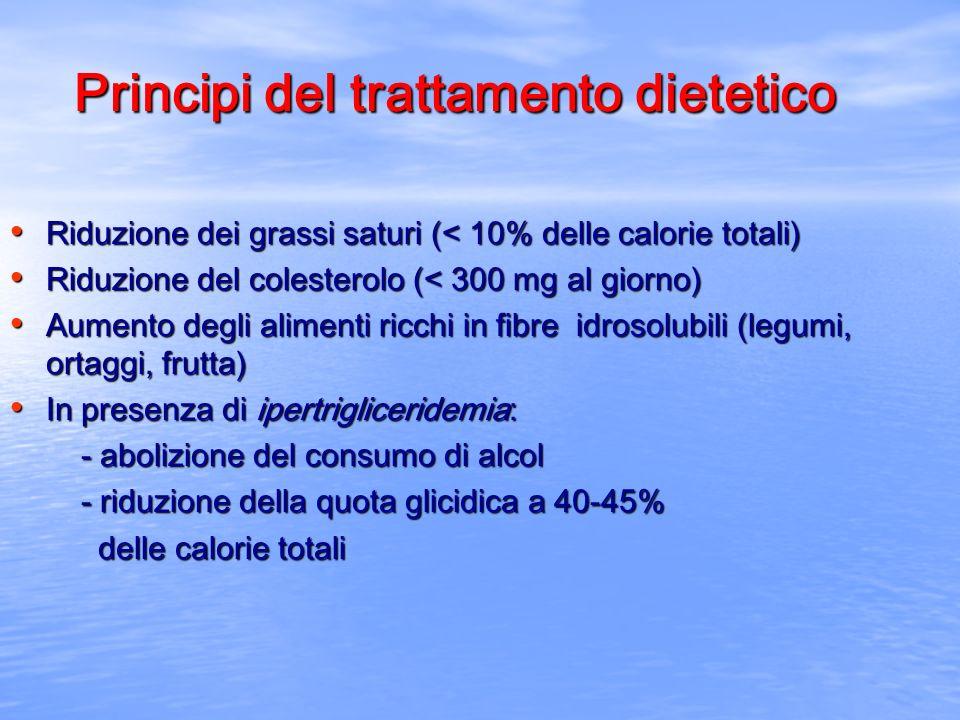 Principi del trattamento dietetico Riduzione dei grassi saturi (< 10% delle calorie totali) Riduzione dei grassi saturi (< 10% delle calorie totali) R
