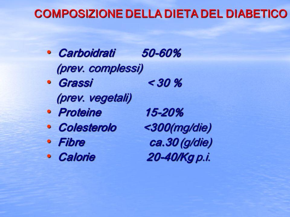 COMPOSIZIONE DELLA DIETA DEL DIABETICO Carboidrati 50-60% Carboidrati 50-60% (prev. complessi) (prev. complessi) Grassi < 30 % Grassi < 30 % (prev. ve