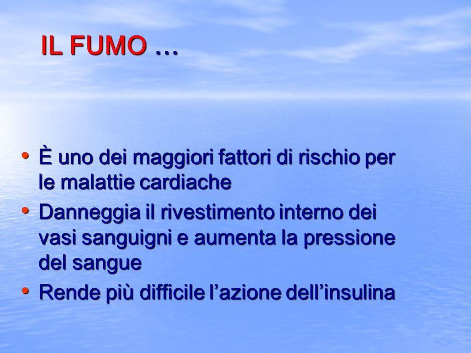 IL FUMO … È uno dei maggiori fattori di rischio per le malattie cardiache È uno dei maggiori fattori di rischio per le malattie cardiache Danneggia il